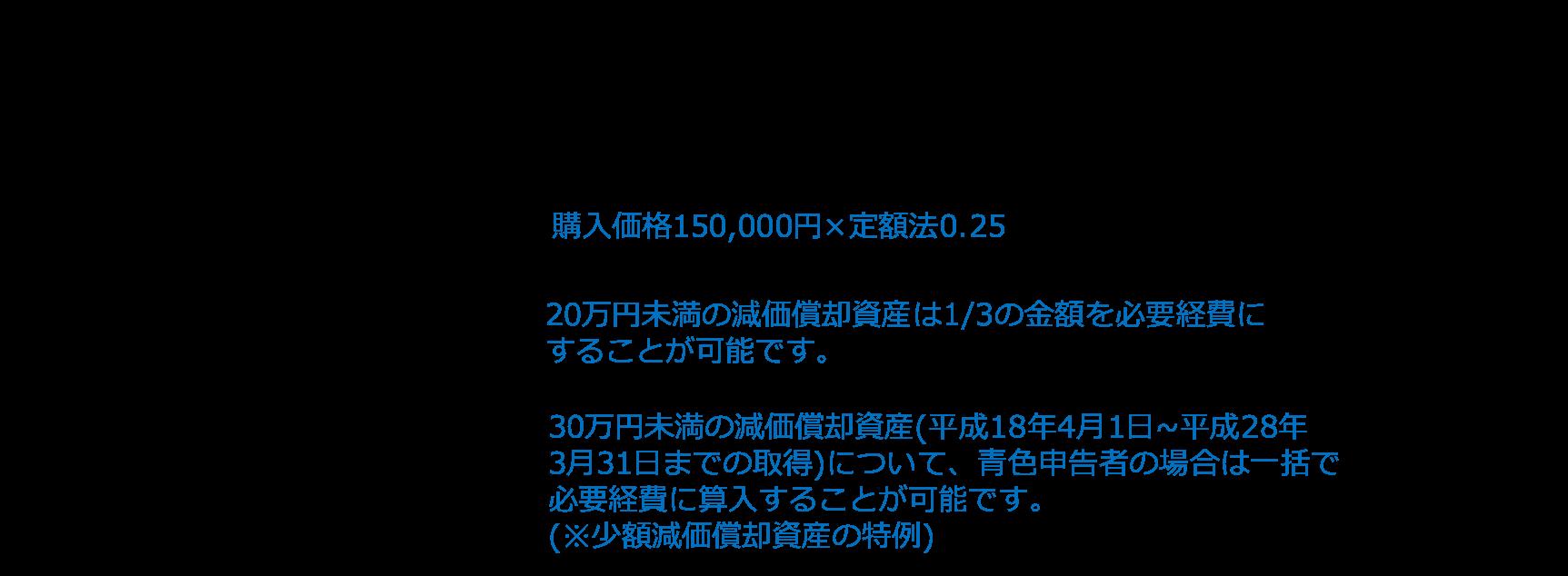 genkashokyaku03