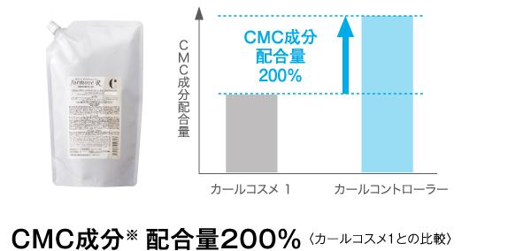 CMC成分※ 配合量200%