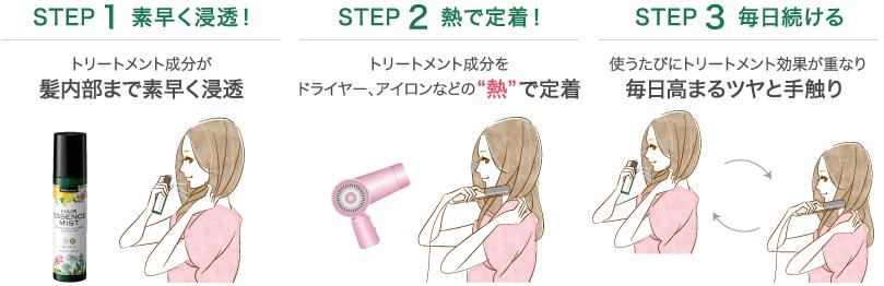 ツヤ髪を育む 3つのステップ